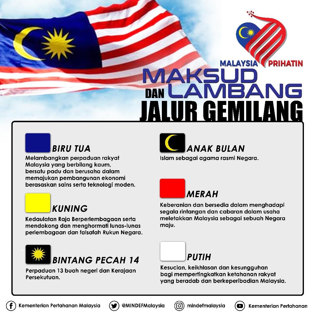 Makna Maksud Warna Bendera Malaysia