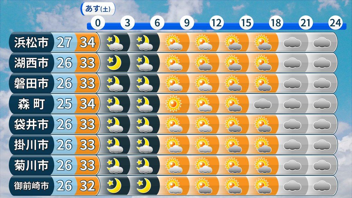 天気 予報 市 浜松