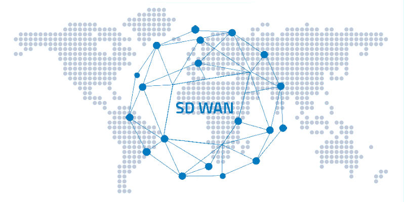 With our #SD-WAN solution you can enable your enterprise to manage a better cloud-delivered experience with improved #SaaS Application performance from anywhere in the world. https://t.co/1UzGvNjtEu https://t.co/8MYNeG99Qw