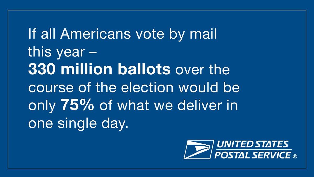 U.S. Postal Service (@USPS) on Twitter photo 22/08/2020 20:12:03