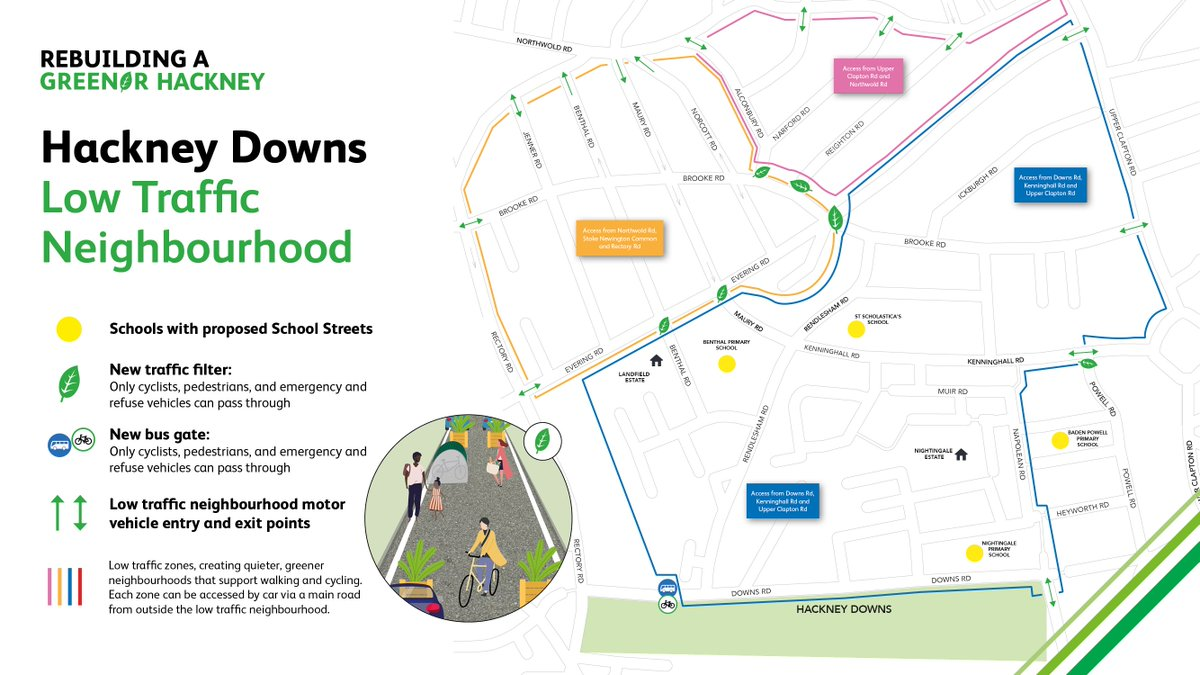 Hackney Council On Twitter Work To Introduce The Hoxton West And Hackney Downs Low Traffic Neighbourhoods Starts On Monday With Work In The London Fields Area Starting On 7 September