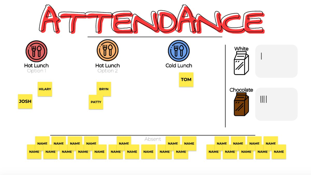 🍕Attendance Jam🍔  Looking for a start of day Jam? This one tracks attendance, lunch choices, and milk counts!! Many variations available for you!  Get the Template Here - https://t.co/JMS6S38TJw  #GoogleEDU #remotelearning #DistanceLearning https://t.co/jqUohkZd7j