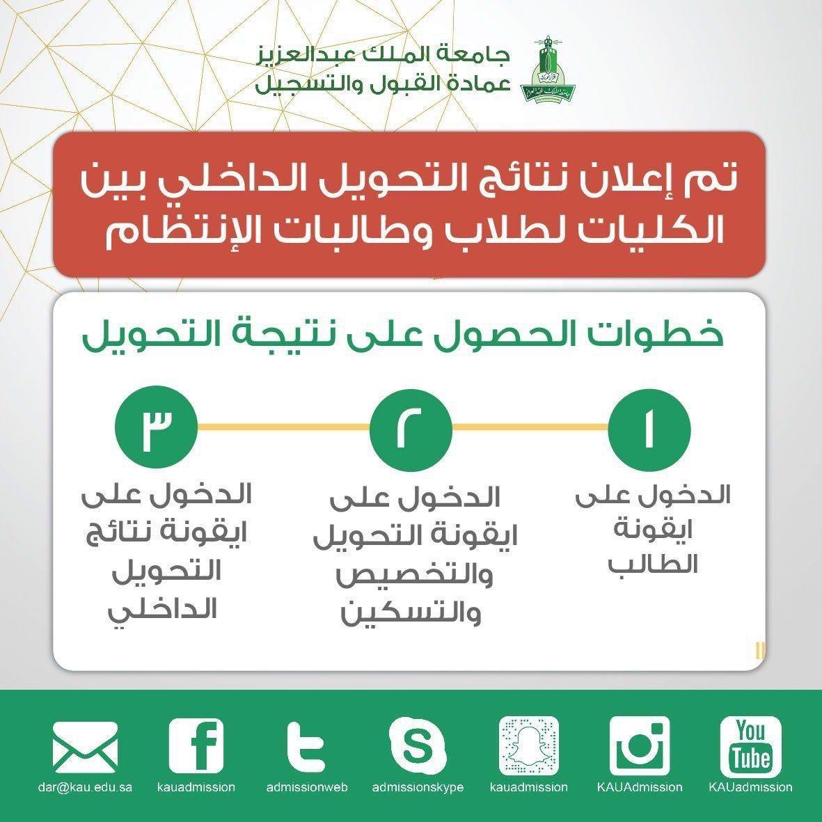 نتائج التحويل الداخلي جامعة الملك عبدالعزيز 1440