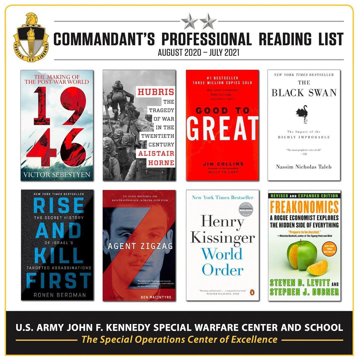 The U.S. Army Special Operations Center of Excellence (SOCoE) Commandant's professional reading list is out. Please feel free to share, some awesome books in his lineup! #leadersarereaders #specialoperations #readinglist #militaryhistory #nationalsecurity #ussocom #usarmypic.twitter.com/iglk2ljJFS