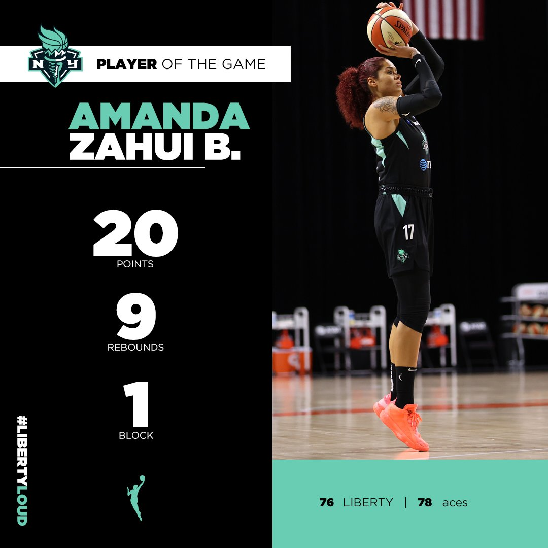 .@AmandaZahuiB has been hot these last two games! 🔥 https://t.co/tXcmY4TcWD