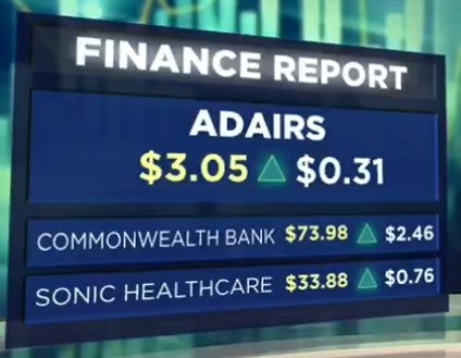 FINANCE: The Australian sharemarket closed at a three week high, up 1.8%, driven by the banking sector. Homewares brand Adairs soared to record highs, following strong full-year results. http://7NEWS.com.au  #ausbiz #7NEWSpic.twitter.com/kYwtmIqe4m