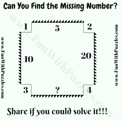 Maths Picture Puzzle for Students with Answer #puzzles, #brainteasers, #riddles, #puzzle, #LockdownPuzzles via http://www.funwithpuzzles.com Check Answer : https://ift.tt/2Ht6qmwpic.twitter.com/KIvjRaC0CO