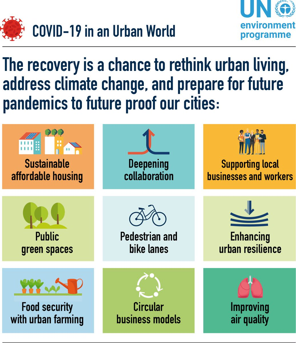 Cities are being hit hardest by by the pandemic, with some 90% of all reported #COVID19 cases occurring in urban areas. But cities are also where the battle for a green recovery can be won: bit.ly/2PArhcG #BuildBackGreener