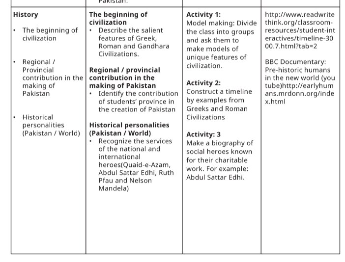 Umar On Twitter Historical Personalities Up To Provinces To Decide Snc Recommendation Is Not Binding Which Will Be Taught To Students Edhi World Renowned Philanthropist Ruth Pfau Non Muslim Nelson Mandela Non Muslim Will Students