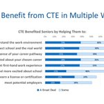 Image for the Tweet beginning: #CareerTechEd teachers -- you make