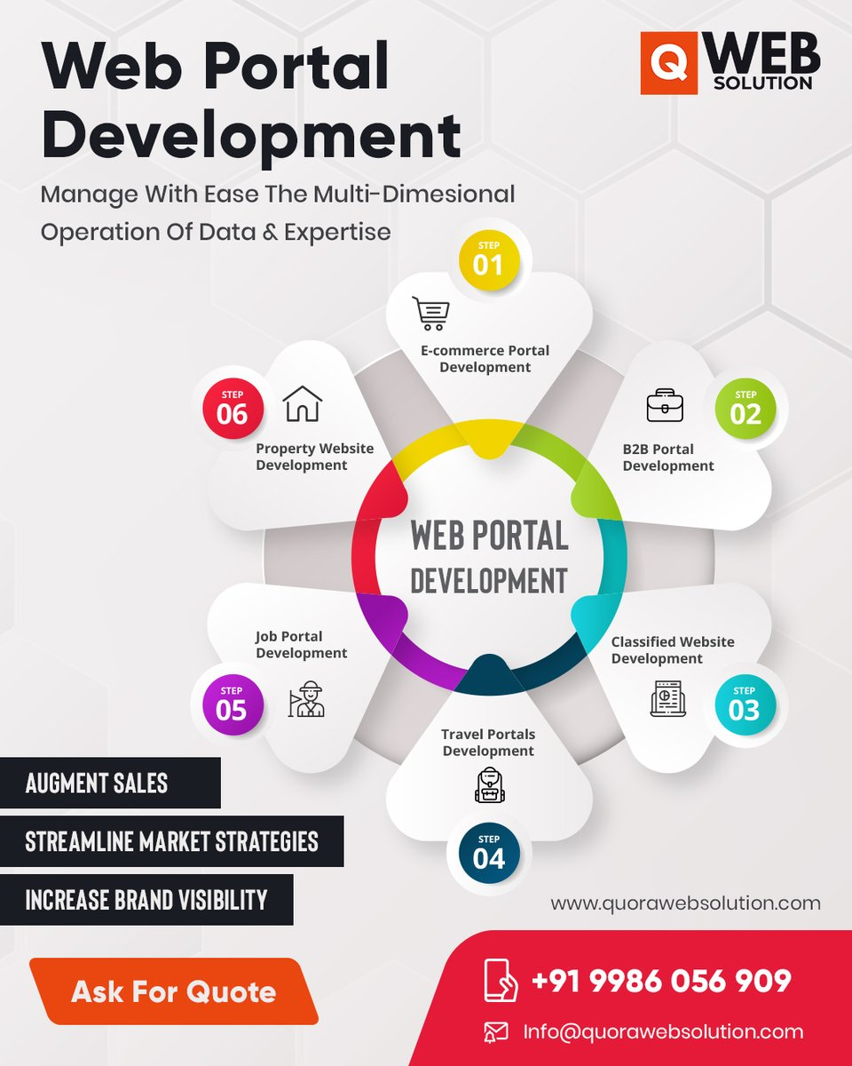 Looking for the best #WebPortal Developer?  Quora Web Solutions is a top Web Portal Development Company, specializing in developing B2B & B2C Portals, which are fully tailored Ebusiness pivots by providing services & driving business growth.  Visit Us to get the best Web Portal pic.twitter.com/RqJ5knPMNg