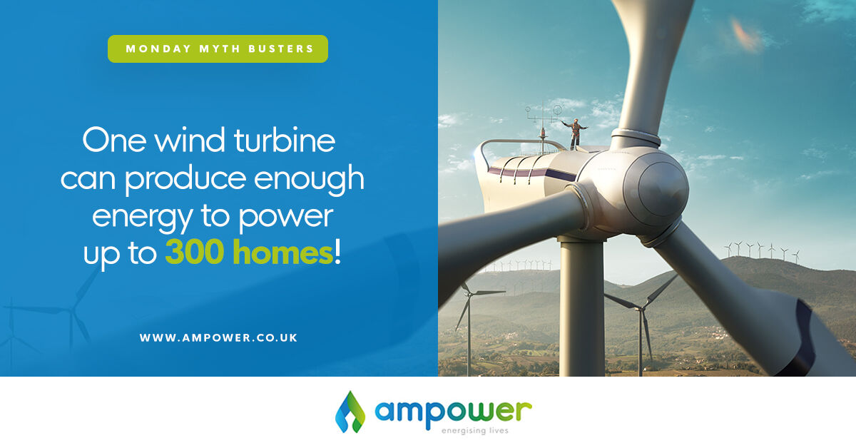 #MondayMythBusters   One wind turbine can produce enough energy to power up to 300 homes! There are nearly 10,000 wind turbines in the UK.  Ampower are striving to provide 100% green energy http://www.ampoweruk.com/about-us/our-energy …  #mondaymythbusters #windpower #windturbine pic.twitter.com/serUvVlasG