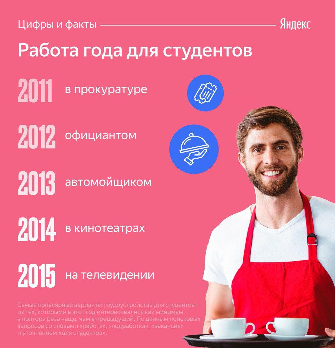 Работа спб вакансии программист удаленно freelance one ru