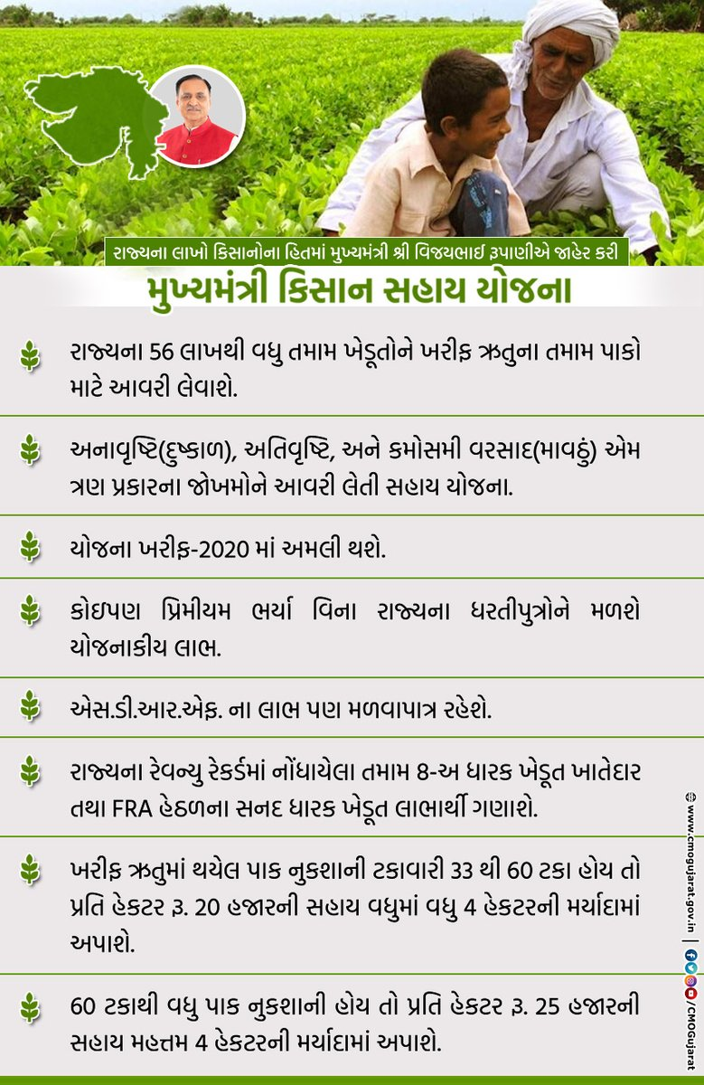 CM Shri @vijayrupanibjp launches 'Mukyamantri Kisan Sahay Yojana' to provide premium-free cover to all the 56 lakh farmers of the state against crop loss as a consequence of drought, excessive rain or unseasonal rain this kharif season. https://t.co/vY6rqSZV4W