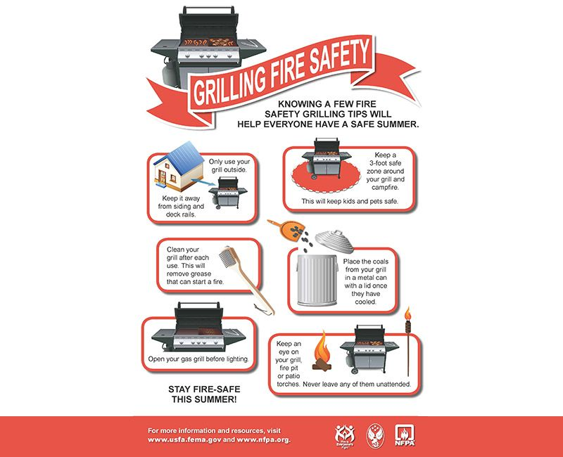 It's #grilling season in Canada!! Check out these great tips on how to keep your home, your family and your dinner safe while grilling!!! #FireSafety #bbqlife #summertime #MondayMotivatonpic.twitter.com/XYpX0uiVWs