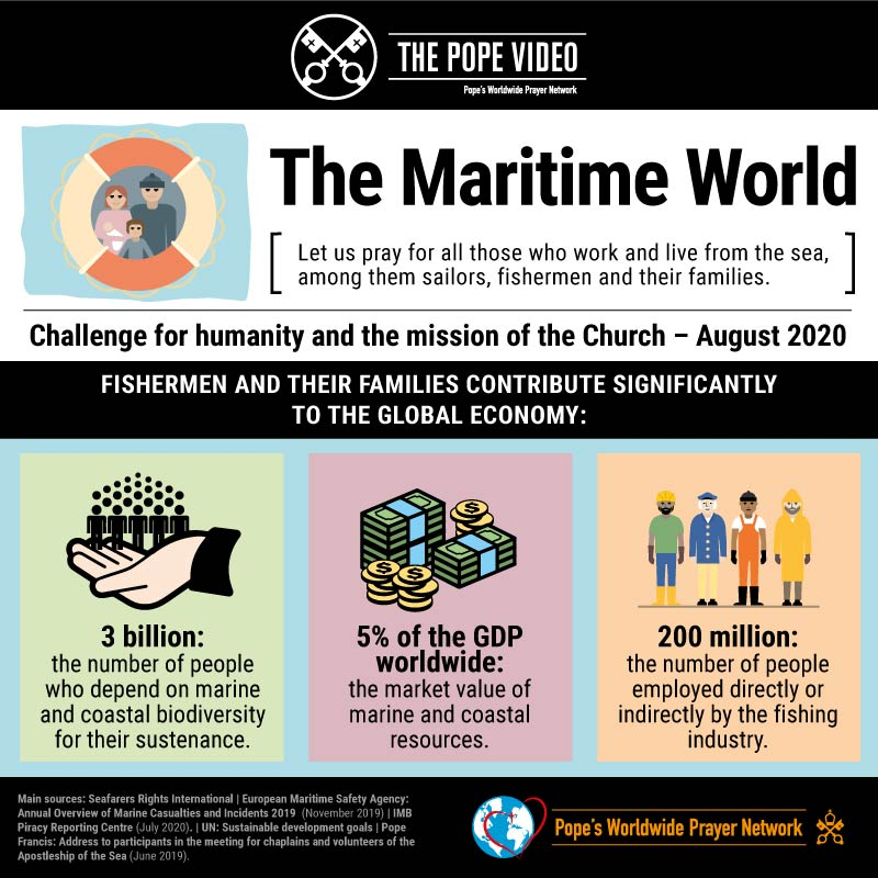 .@Pontifex invites us to pray for all the people who work and live on the sea—specially sailors, fishermen and their families. #ValuePeople #ThePopeVideo #PrayForSeafarers @VaticanIHD @StellaMarisOrg