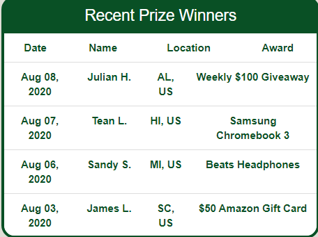 #mondaythoughts   Check out our recent #winners and get in on the fun!  Play Sweepszilla daily for free: https://bit.ly/2xa8HCIpic.twitter.com/BiXE7u7aAP