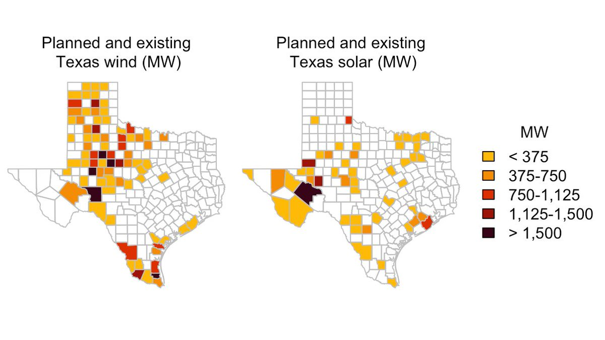 Texas has a lot of wind and a fast-growing solar sector that is spreading further into parts of the state that were not part of the original wind boom. (Planned projects are those with signed interconnection agreements.)