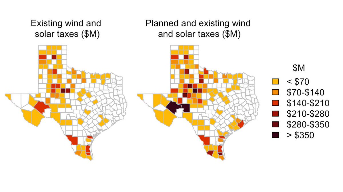 We estimate that a county in Texas could expect to receive between $9.4 million and $13.1 million in lifetime taxes (including school taxes) for a 100 MW solar project located in its boundaries and between $16.8 million and $20.3 million for a 100 MW wind project.