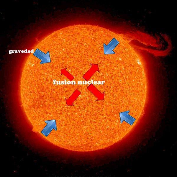 """Grupo de Astronomía Galileo on Twitter: """"¿SABES QUE ES UNA ENANA BLANCA Y  QUE EL 98% DE LAS ESTRELLAS, INCLUIDO EL SOL, TERMINARAN SUS DÍAS  CONVERTIDAS EN UNA DE ELLAS? PASA ADELANTE"""
