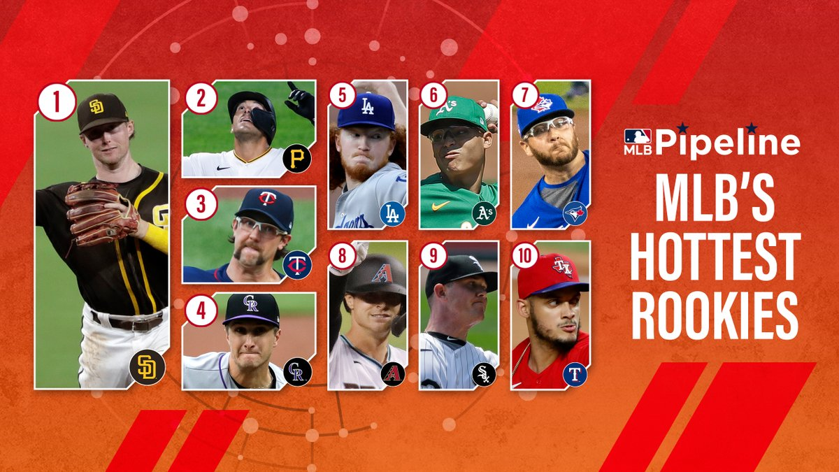 🔥🔥🔥🔥🔥🔥🔥🔥🔥🔥 Here are MLB's 10 hottest rookies: https://t.co/N0jYH73FcY 🔥🔥🔥🔥🔥🔥🔥🔥🔥🔥 https://t.co/gxHg6sqx2B