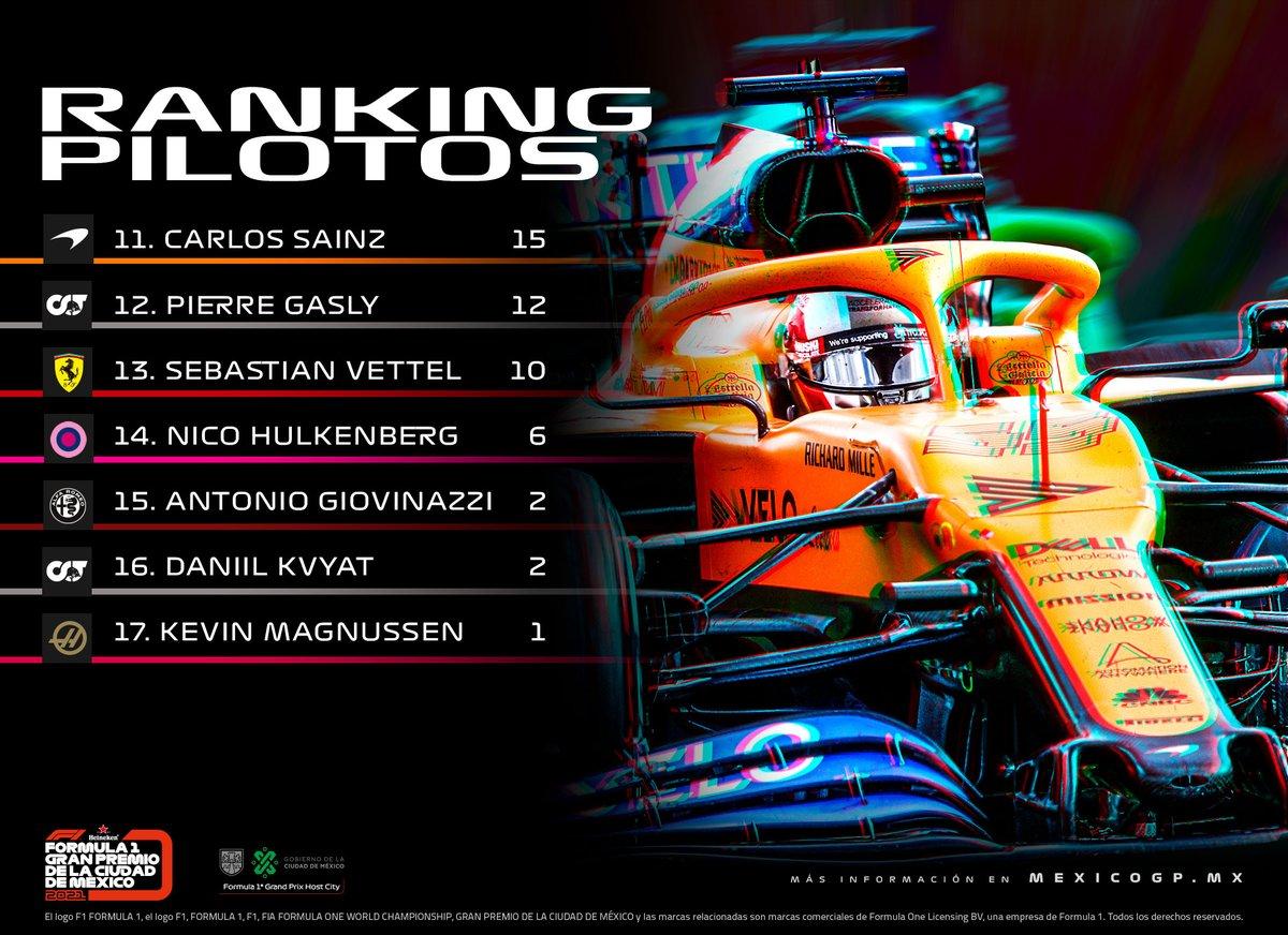 Así va la clasificación de pilotos. ⬇ #F170 #F1 https://t.co/sLX9K2W63u