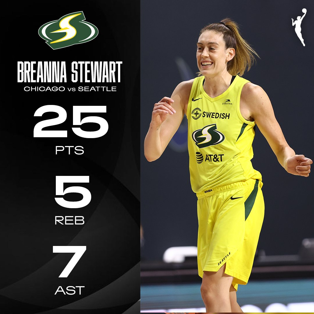 .@breannastewart leads the way as the @seattlestorm remain the only team in the #WNBA with one loss on the 2020 season! https://t.co/AtOIQogt5h