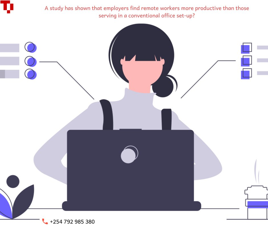 A study has shown that employers find remote workers more productive than those serving in a conventional office set-up?http://www.trendpro.co.ke #Webdevelopment #website #Softwaredevelopment #Software #DigitalTransforms  #ComputerScience #agiledevelopment #coding #programmerlifepic.twitter.com/PjZN2K6Nvk