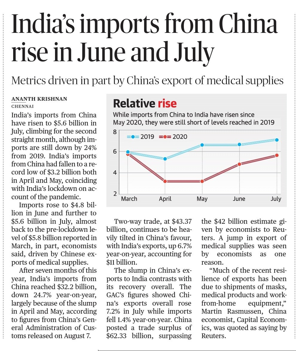 Werent we exporting #PPE & other medical kits now ? Still rise in imports 🤔 ... that too China ? Also ground level realities #SmartPhones ... We need to push #AtmaNirbharBharat 🇮🇳 plans strongly.... @the_hindu