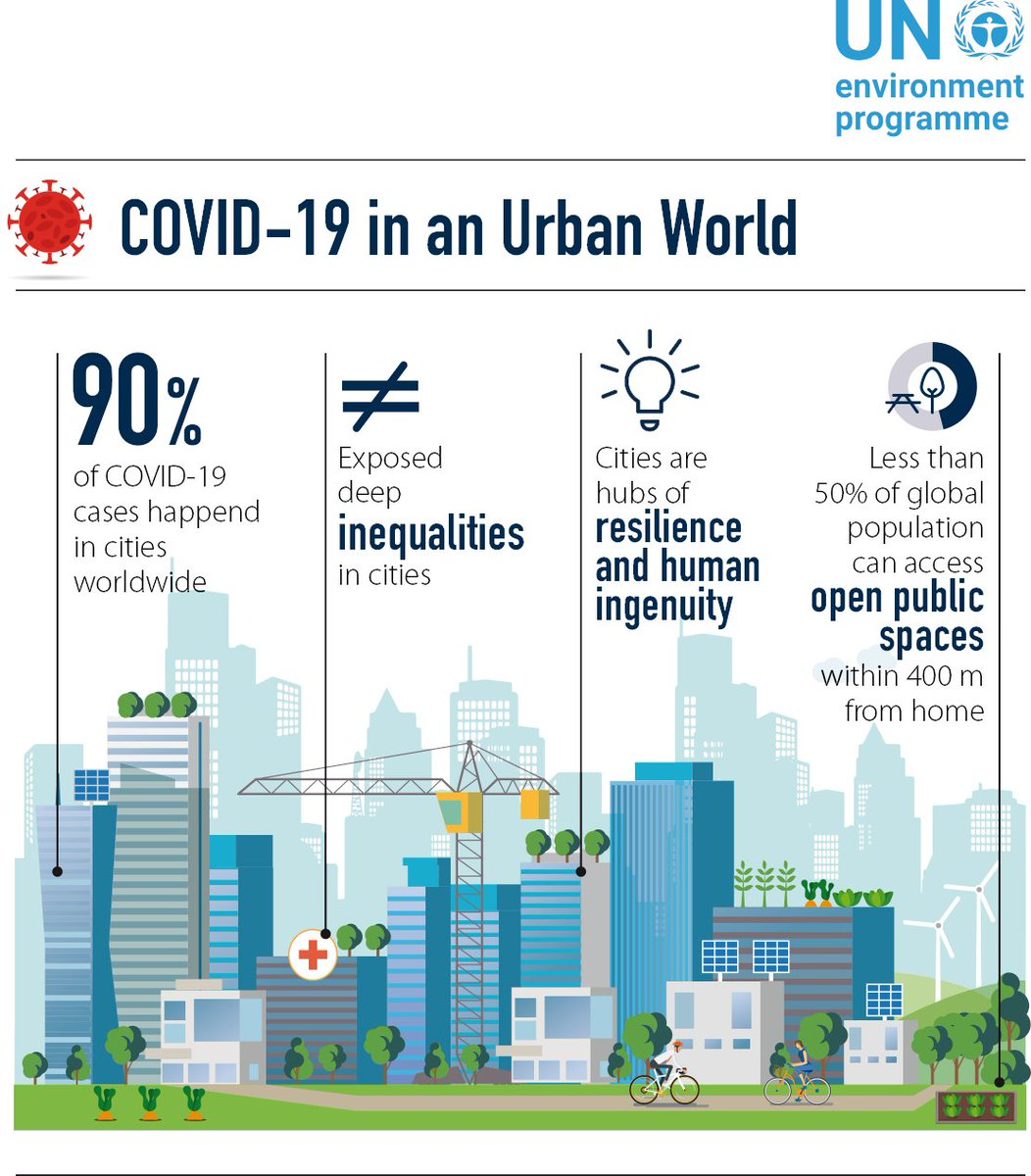 #COVID19 recovery = an opportunity to future-proof economies & for cities🏙️ to 🟢Clear their air 🟢Green their open spaces, 🟢Embrace solutions that help decarbonize & drive down resource use and related impacts on ecosystems ✅While creating new jobs. bit.ly/2PArhcG