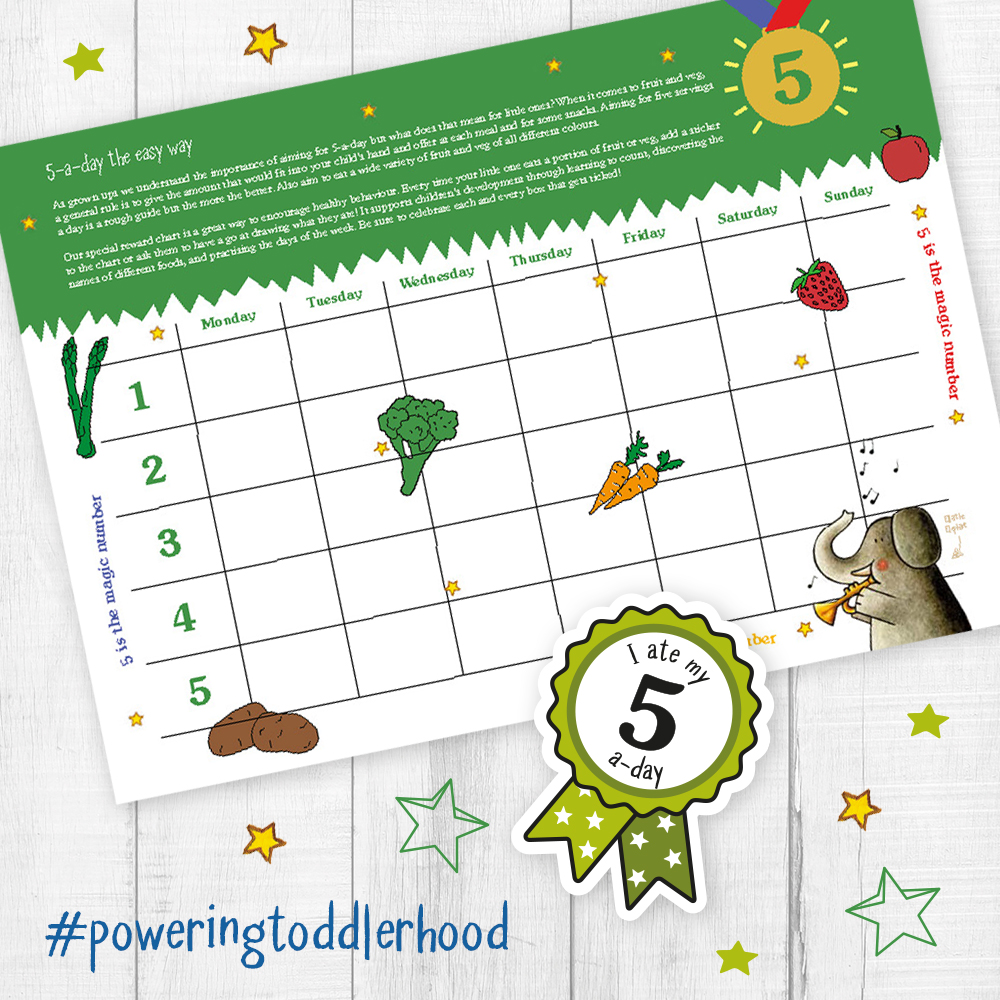 Make eating fruit and veg extra fun for little foodies 👶🏽 with our handy '5️⃣-a-day' reward chart.🍎🥑🌽🥦 They'll love celebrating each time they try a new fruit or vegetable.👏#feedingtoddlers #5aday #littledish Download & print yours here:  https://t.co/48j3oxVTkE https://t.co/Yv9LdZZMEA