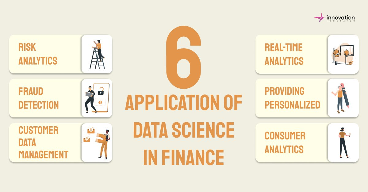Six Application of #Datascience in #Finance @MikeQuindazzi  @Ronald_vanLoon  Data Science, now one can quickly analyse finance and make a better decision to manage #finance #artificialintelligence #ai #machinelearning #technology #tech #computerscience #startup #dataanalyticspic.twitter.com/Am9y3nIn74