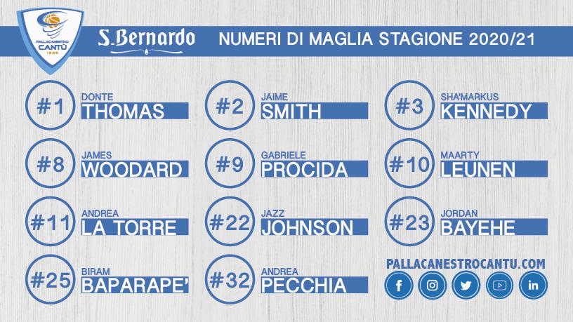 LBA – Cantù: assegnati i numeri di maglia per la prossima stagione