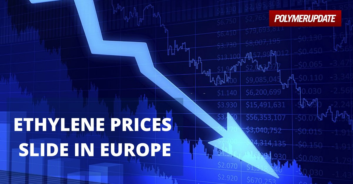 On Monday, #ethylene prices plunged in #Europe. Prices tumbled, on the back of weaker regional buying sentiments and ample product availability... . Click on the link for your #FREETRIAL: https://www.polymerupdate.com/Request-Trial.aspx … . . . #PolymerNews #MarketNews #PlasticIndustry #Polymerupdatepic.twitter.com/QyAZxw4Yz0