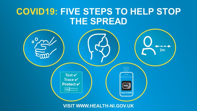 FIVE STEPS TO HELP STOP THE SPREAD