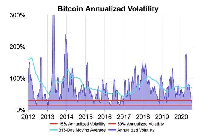 bitcoin rally today