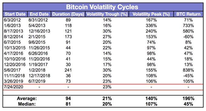 bitcoin naik hari ini