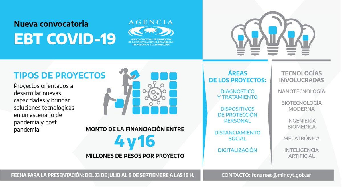 La convocatoria para Empresas de Base Tecnológica de la #Agencia I+D+i a través del #FONARSEC está abierta hasta el 8 de septiembre  En esta infografía conocé los montos, los tipos, las áreas y tecnologías de los proyectos que buscamos  Más info en https://www.argentina.gob.ar/noticias/nueva-convocatoria-empresas-de-base-tecnologica…pic.twitter.com/RxiLJ1bByu