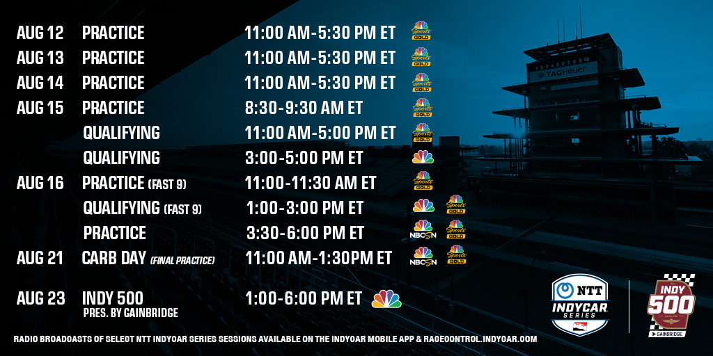 Indy 500 Live Stream, Schedule Information of 104th Running of Indy Car