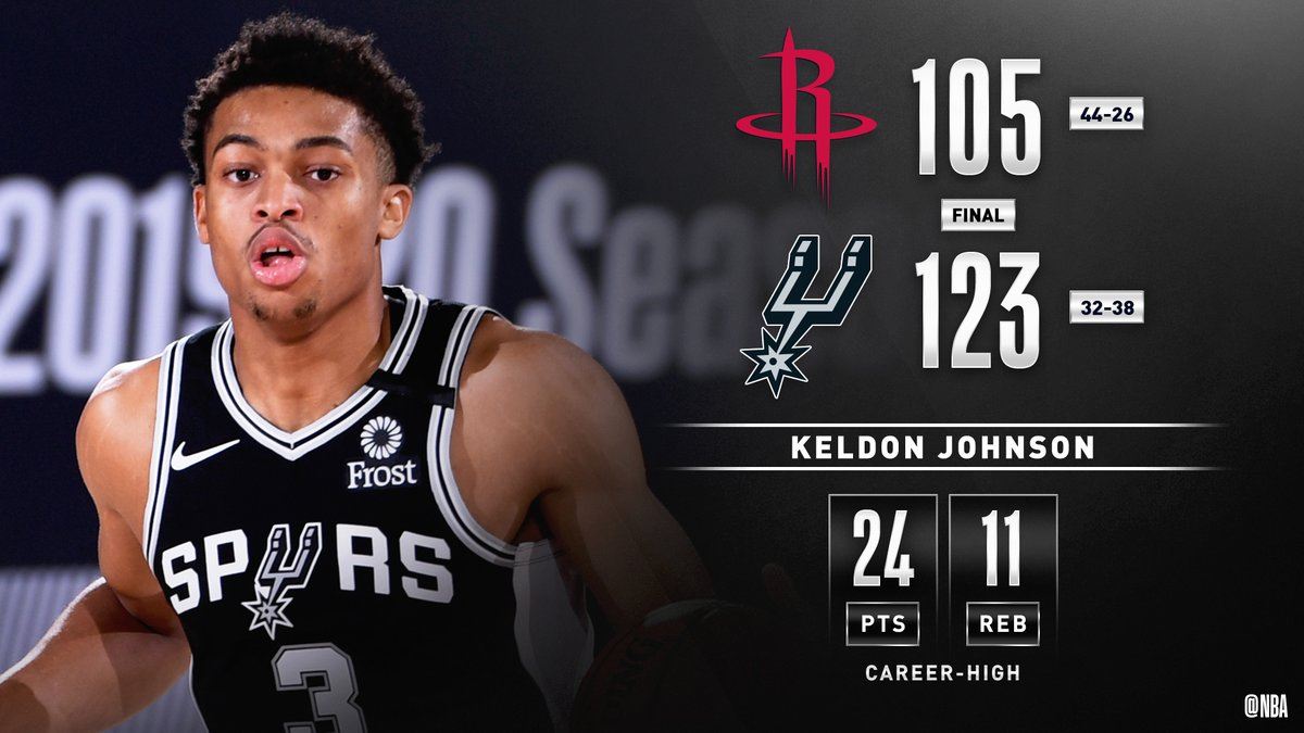 Keldon Johnson (career-high 24 PTS & 11 REB) helps the @spurs gain ground out West! They are currently in 10th, percentage points behind POR for 9th. #WholeNewGame   DeMar DeRozan: 23 PTS Jakob Poeltl: 14 PTS (6-7 FGM), 12 REB https://t.co/76VDPGrtkF