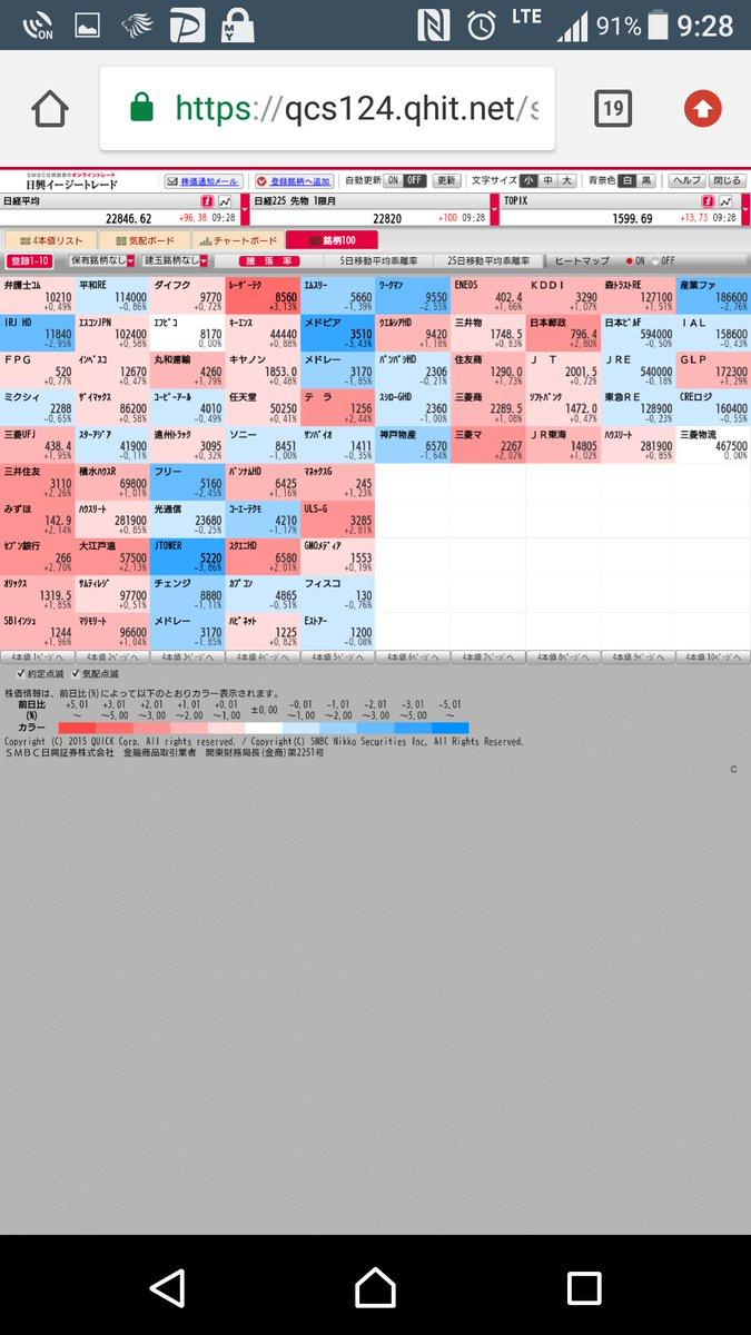 物産 掲示板 神戸 株価