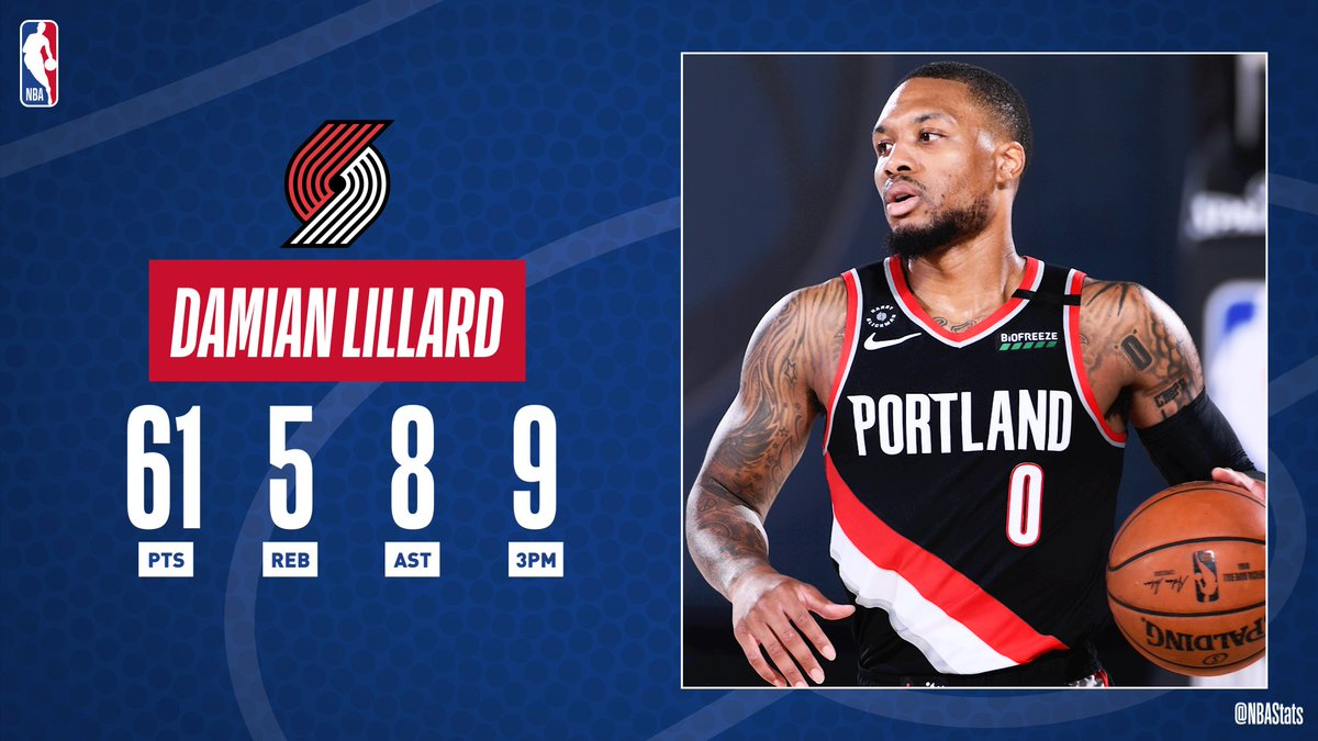 Damian Lillard ties his career high with 61 points, giving him a @trailblazers franchise-record 112 points over a two-game span! #SAPStatLineOfTheNight https://t.co/qj6lfiGt93