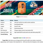 Image for the Tweet beginning: Top Buys 8/12  1. MOTM Ceballos 2.