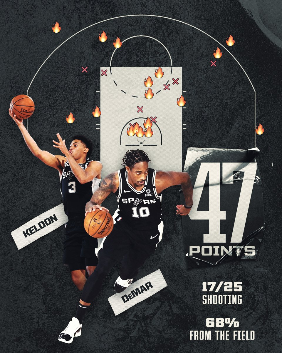 these two were a couple of cheat codes yesterday 📊  #GoSpursGo | #WholeNewGame https://t.co/2u7Qmic4O2
