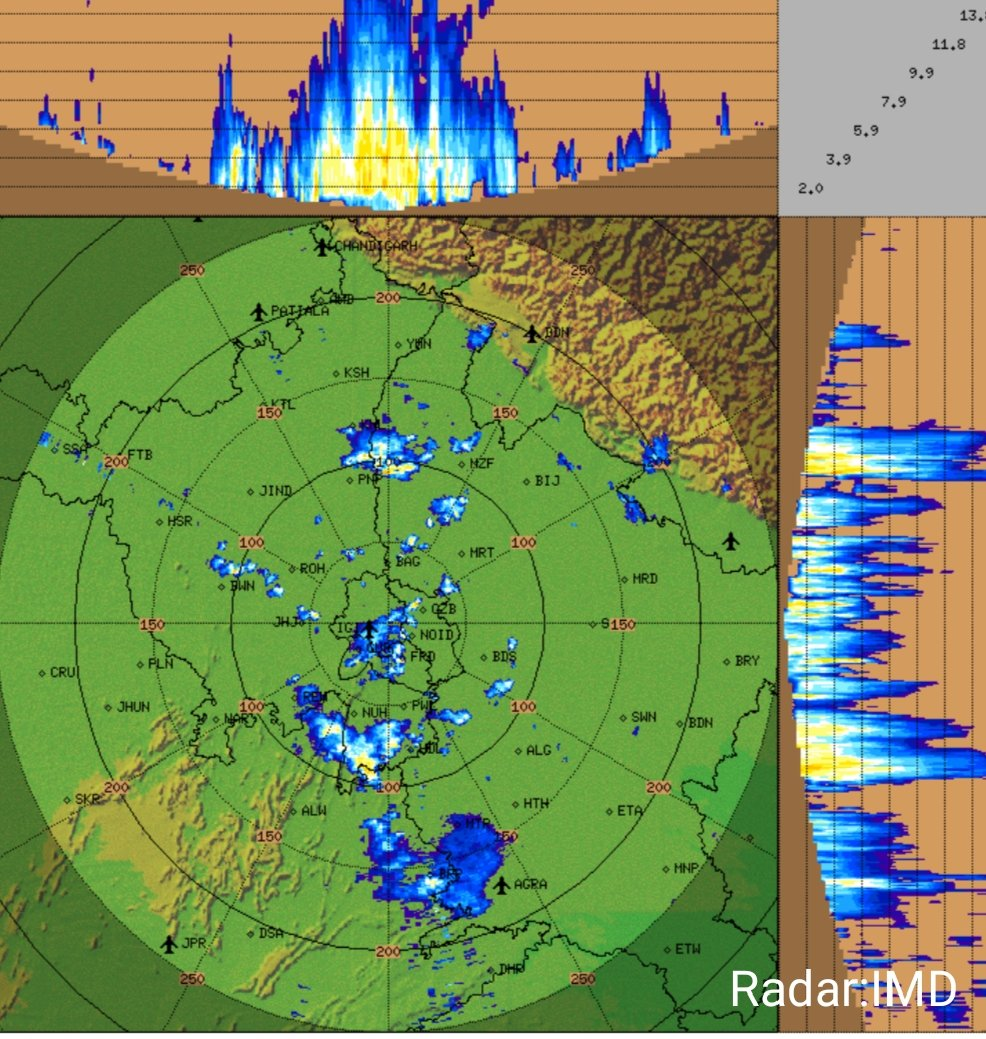 So, the patch has really give torrential downpours in parts of #Delhi but now it is deintensifying. So, parts of #Faridabad may observe moderate rains only with short intense spells.  The new pop ups are forming in #Ghaziabad and near #Rohtak #Jhajjar side.  #Delhirains #Monsoon https://t.co/gnlljkXSIa https://t.co/AKKCVeg9KD