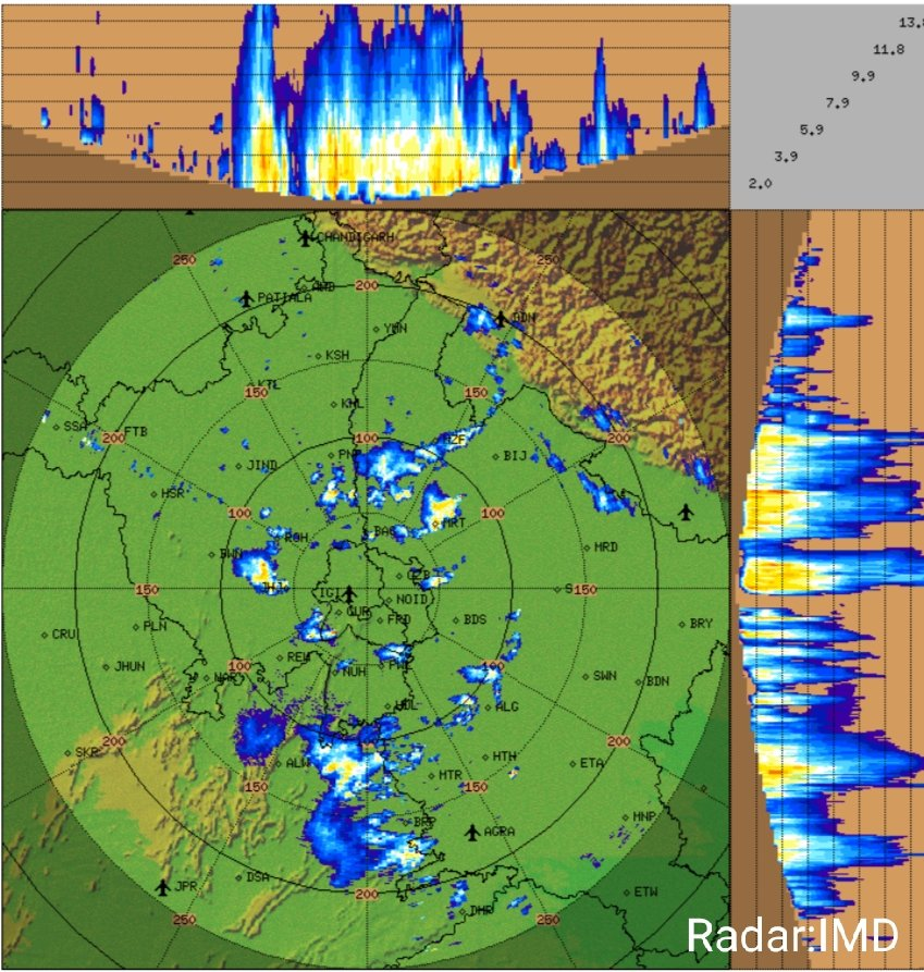 Now many intense pop ups are occuring in #Haryana and west #Uttarpradesh.  Parts of #Meerut #Jhajjar #Sonipat already reporting heavy #Rains and #Thundershowers.  Parts of #Jhajjar and #Sonipat may continue to receive heavy rains for next 1 hr or so.  More pop ups may form. https://t.co/jczPjyLzgM