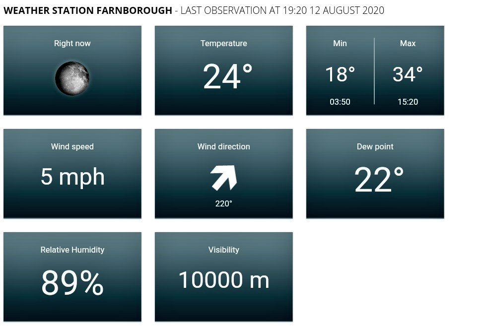Wondering why you're finding it hard to cool down?🤔 89% Humidity!! #Farnborough #Hampshire