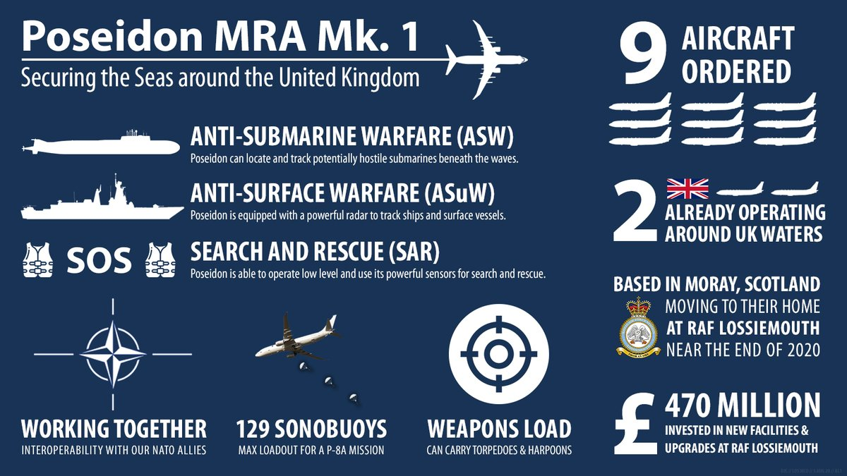 Here's everything you need to know about the @P8A_PoseidonRAF in its role of #SecuringTheSeas over and around UK waters. https://t.co/MVLUxRJPoH