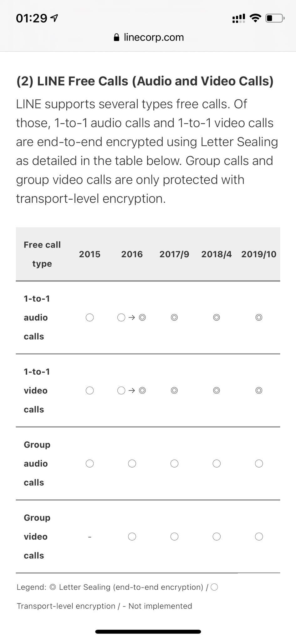 transport video video opțiuni și strategii de tranzacționare