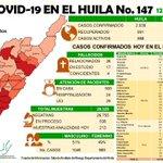 Image for the Tweet beginning: Situación a nivel #Huila del